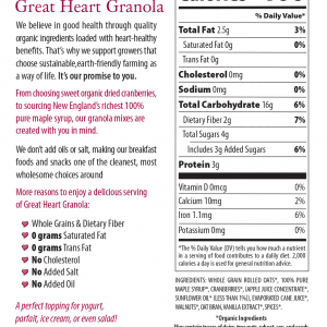 Cranberry Walnut Nutritional Facts